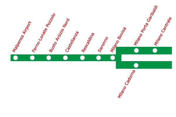 Emirates guide to italy train travel - Porta garibaldi malpensa terminal 2 ...